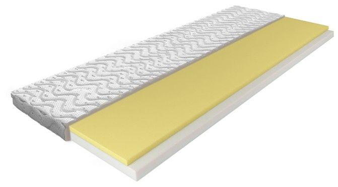 Eoshop Pěnová matrace Blanka 80x190 cm potah Jersey