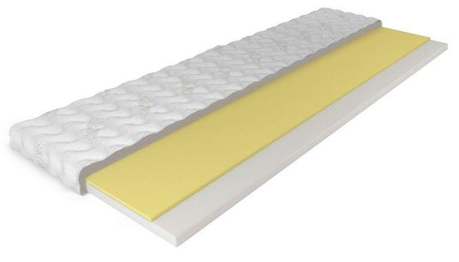 Eoshop Pěnová matrace Blanka 80x190 cm potah Aloe Vera