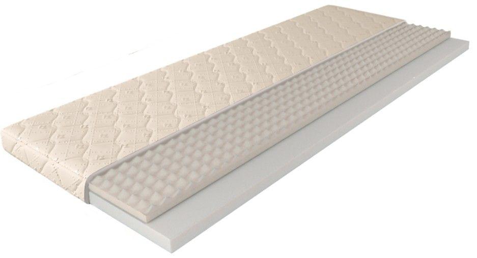 Eoshop Pěnová matrace Parys 80x190 cm potah Bavlna