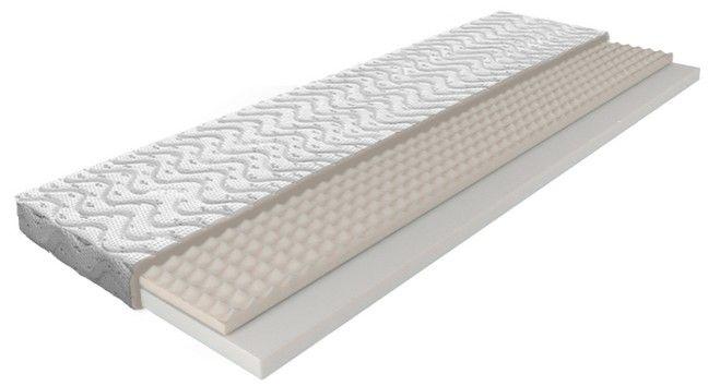 Eoshop Pěnová matrace Parys 80x190 cm potah Jersey