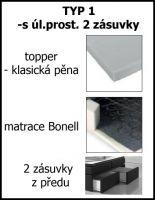 postel boxspring INTER TYP 1 - úlož. prostor - 2 zásuvky KAROL MEBLE
