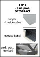 postel boxspring INTER TYP 1 - 160x200cm - úlož. prostor - otevírací KAROL MEBLE