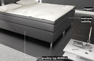 postel boxspring INTER TYP 3 - bez úložného prostoru KAROL MEBLE