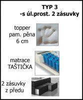 postel boxspring INTER TYP 3 - úlož. prostor - 2 zásuvky KAROL MEBLE