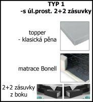 postel boxspring MILANO I - TYP 1 - úlož. prostor - 2+2 zásuvky KAROL MEBLE