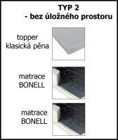 postel boxspring MILANO I - TYP 2 - bez úložného prostoru KAROL MEBLE