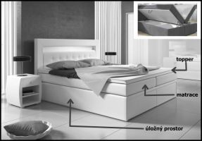 postel boxspring MILANO III - TYP 1 - úlož. prostor - otevírací KAROL MEBLE