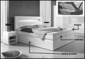 postel boxspring MILANO III - TYP 3 - 160x200cm - úlož. prostor - otevírací KAROL MEBLE