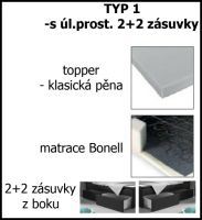 postel boxspring MILANO II - TYP 1 - úlož. prostor - 2+2 zásuvky KAROL MEBLE