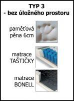 postel boxspring MILANO II - TYP 3 -160x200cm - bez úložného prostoru KAROL MEBLE
