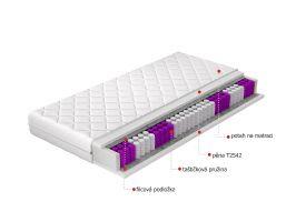 Taštičková matrace PAOLA 80x200 EL-TAP