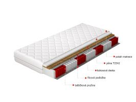 Taštičková matrace PAROS 160x200 EL-TAP