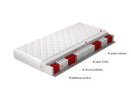 Taštičková matrace PEDRO 90x200 EL-TAP