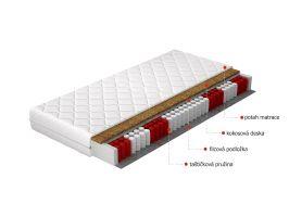Taštičková matrace PINI 200x200 EL-TAP