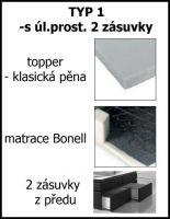 postel boxspring INTER TYP 1 - 180x200cm - úlož. prostor - 2 zásuvky KAROL MEBLE