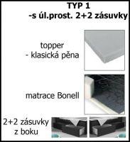 postel boxspring INTER TYP 1 - 180x200cm - úlož. prostor - 2+2 zásuvky KAROL MEBLE